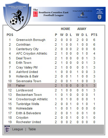 southern counties east league 12aug15